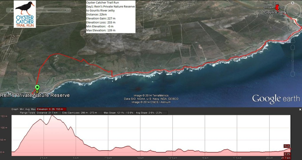 Oyster Catcher Trail Run Profile Day 1