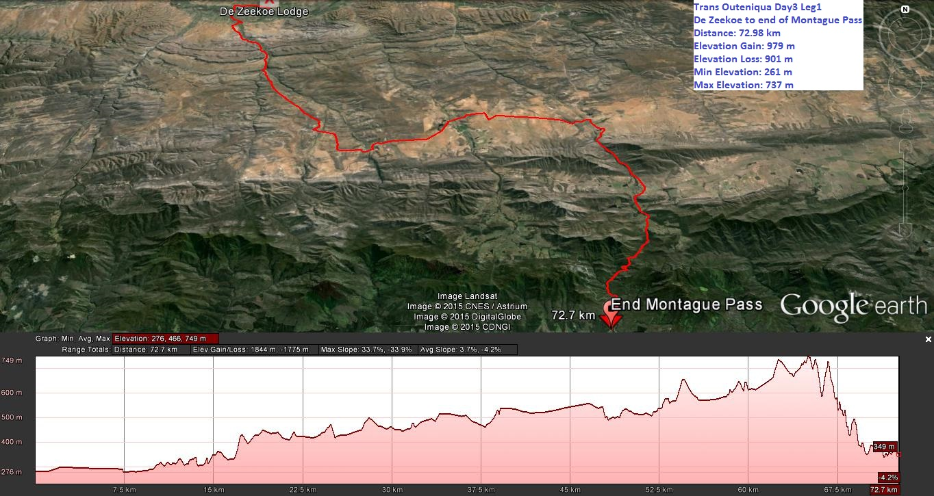 TA Day3Leg1 Profile