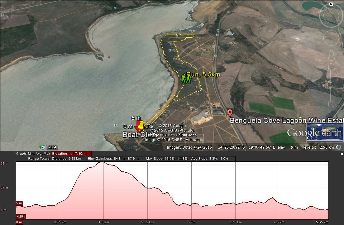 Benguela 5,5km Run profile